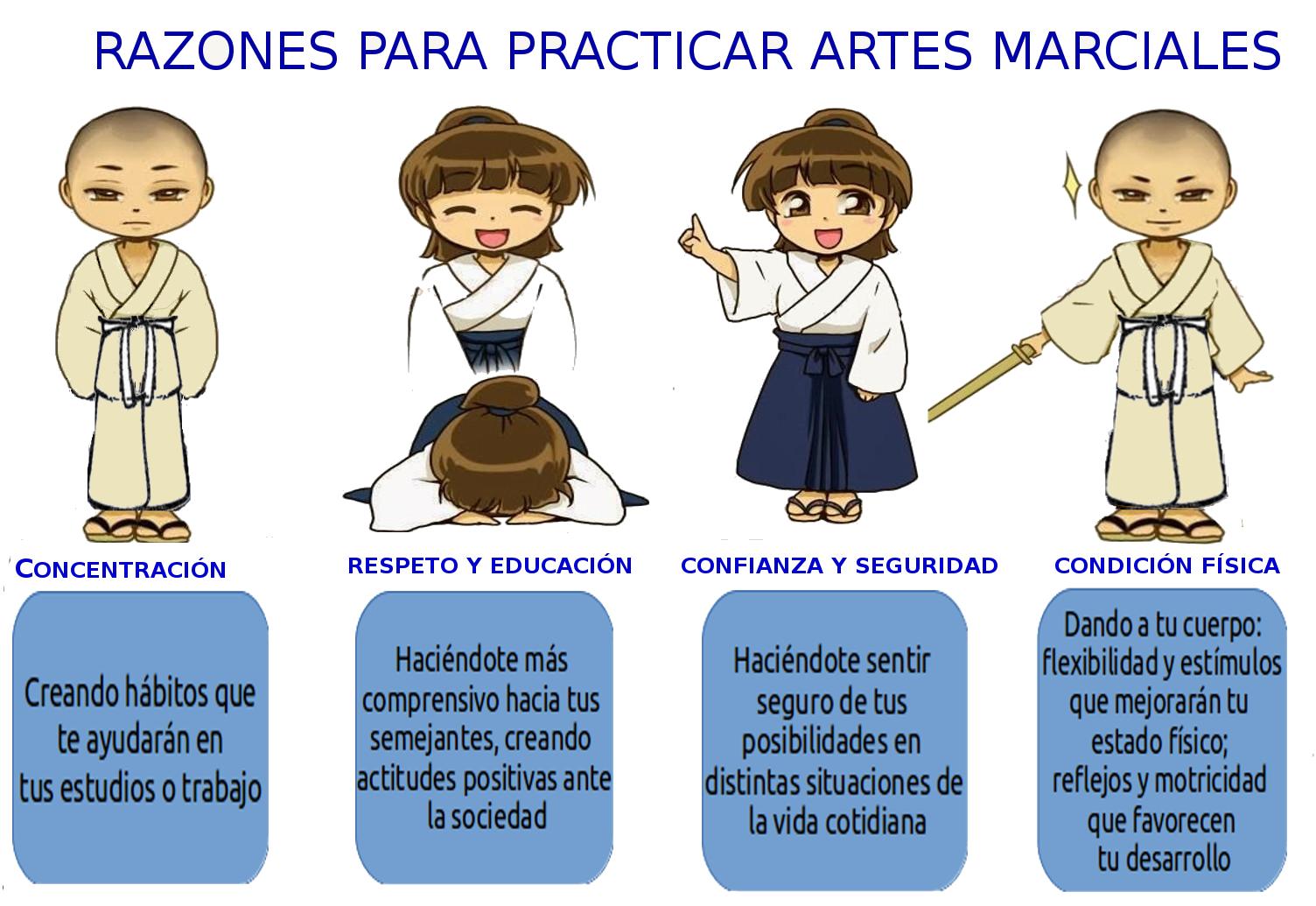 Artes marciales infantiles dojo sevilla - Artes marciales sevilla ...